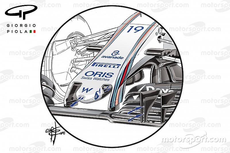 Análisis técnico de Giorgio Piola sobre el GP de Bahrein