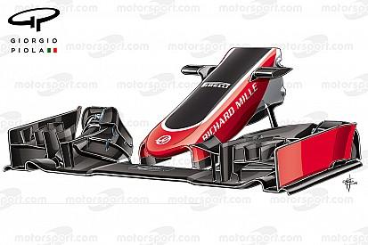 Technique - Les premières évolutions de Haas F1