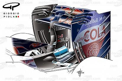 Technique - Le nouvel aileron arrière de Toro Rosso