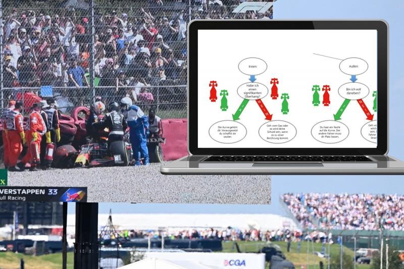 Zoom-F1-Vodcast: Toto Wolffs E-Mail und wie man sie interpretieren kann