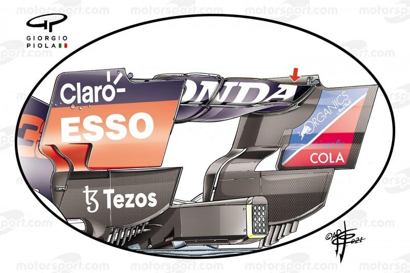 Formel-1-Technik: So beeinflusste das Wetter in Spa die Wahl der Flügel