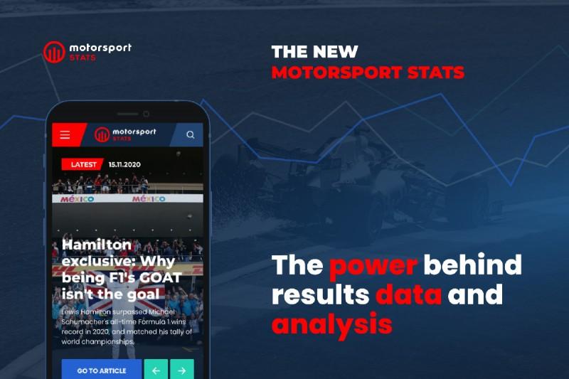 Relaunch von Motorsport Stats: Neuer Look und neue Features