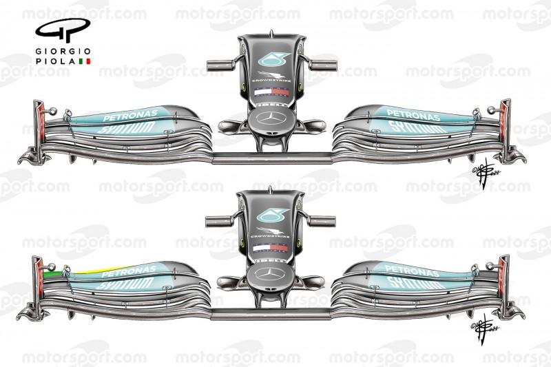 Formel-1-Technik: Entscheidet dieser Frontflügel-Kniff die WM für Mercedes?