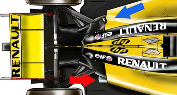 Avrupa GP teknik gelişmeler- Alçak egzoz sistemi