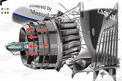 Teknik Analiz: Williams'ın düşük hız paketi