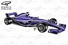Video analiz: 2017 F1 araçları ne kadar farklı görünecek?