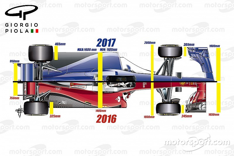 Formel 1 2017 Regeln