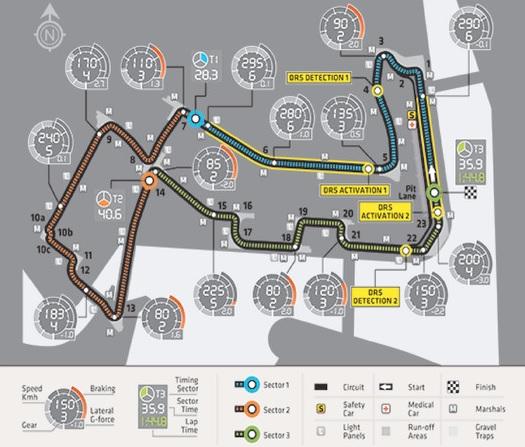 Két DRS-zóna Szingapúrban, Alan Jones a negyedik versenybíró