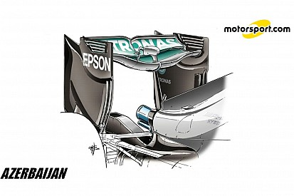 Pourquoi Mercedes a tant dominé à Bakou