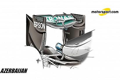 Técnica: por qué Mercedes fue tan dominante en Bakú