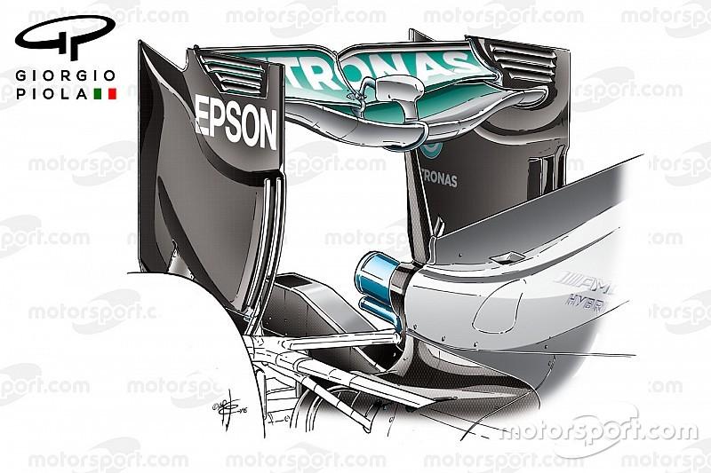技术分析:是什么助力梅赛德斯车队统治欧洲大奖赛