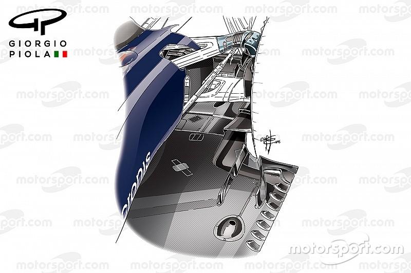 "Teknik Analiz: Toro Rosso'nun ""B-spec"" aracı"