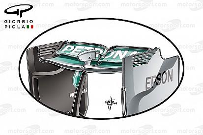 Technique - Pourquoi Mercedes était sur une autre planète à Monza