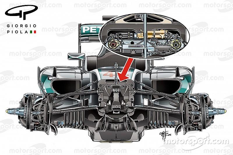 Pourquoi Mercedes crée la controverse avec sa suspension