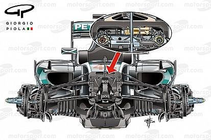Analisis teknis: Di balik kontroversi suspensi Mercedes
