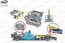 Formule 1 Retro F1 tech: De focus op veiligheid