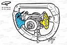 Formel-1-Technik: Evolution des Kupplungshebels am Lenkrad