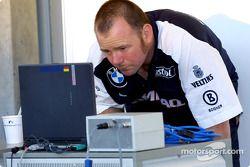 Боксы команды BMW-Williams