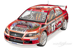 Mitsubishi Lancer Evolution WRC