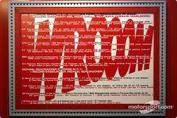 Bienvenidos al Wroom 2003: rodos los récords rotos por la Scuderia Ferrari en 2002