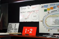 Formula for speed and other teaching tools