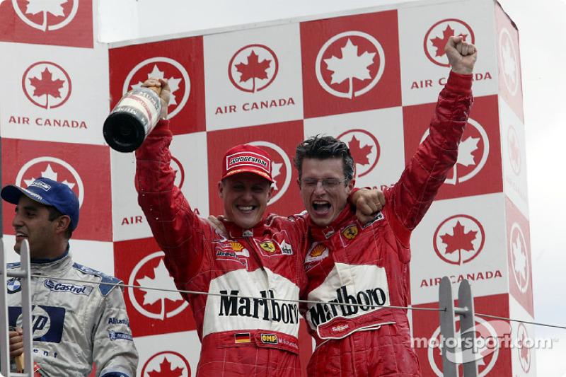 2003年:ミハエル・シューマッハー(フェラーリ)