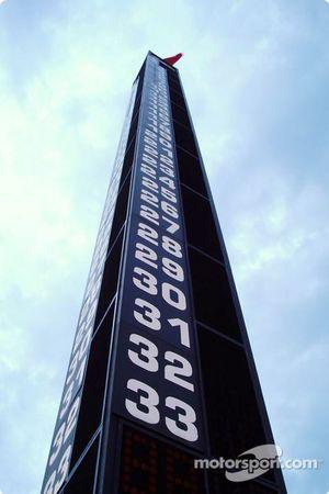 La tour de contrôle de l'Indianapolis Motor Speedway