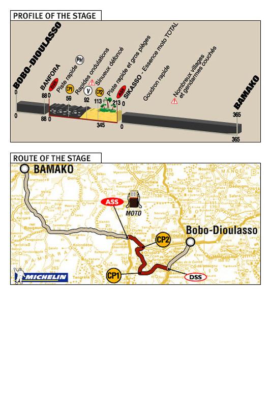 12e étape : 13 janvier, Bobo-Dioulasso - Bamako