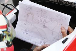 Notes about the Portimao circuit