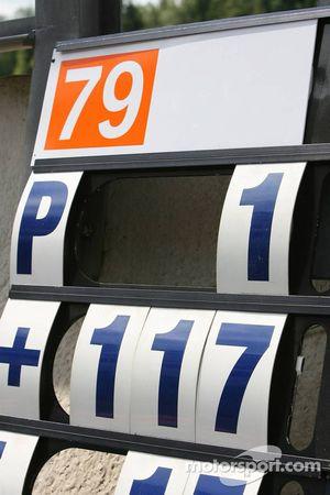 Pitbord #79 BMW Motorsport BMW M3 GTN: Dirk Werner, Dirk Müller, Dirk Adorf