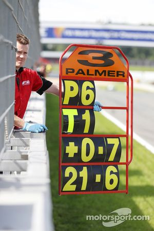 Pit board for Jolyon Palmer