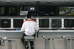 Ingénieur de Force India F1 Team