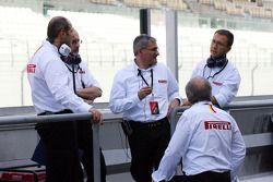 Tire wear, Pirelli