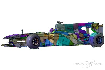 McLaren Racing - Dassault Systemes partnerliği