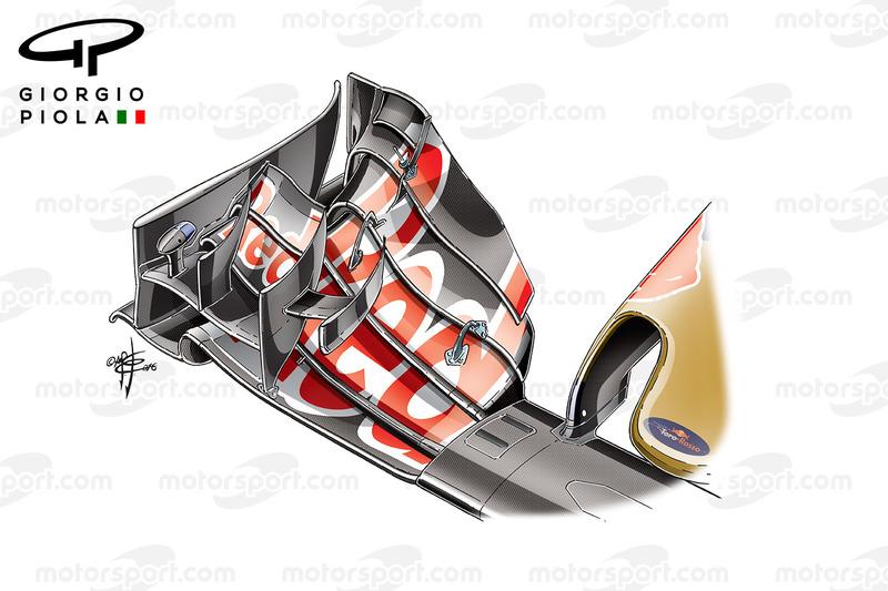 Toro Rosso STR11: Frontflügel