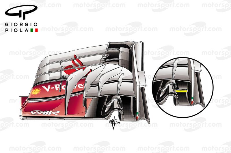 Ferrari SF16-H oude vs. nieuwe voorvleugel, GP van Japan
