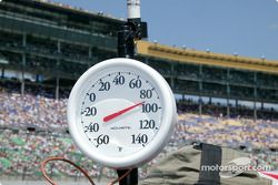 Heat index before the start