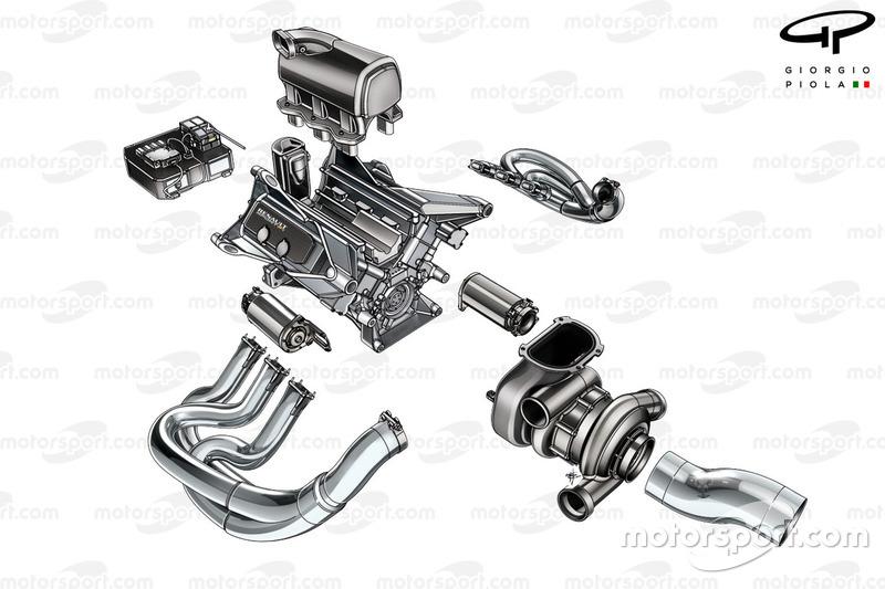 Renault 2014 overzicht van de motor