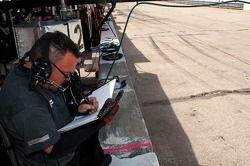 Wright Motorsports teamlid