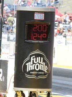 Hoge temperatuur op het circuit