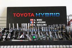 Toyota Racing gereedschap