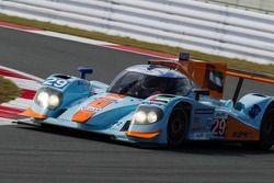 #29 Gulf Racing Middle East Lola B12/80 Coupé Nissan: Fabien Giroix, Keiko Ihara, Jean-Denis Deletra