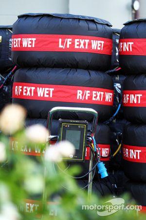 Wet trye blankets