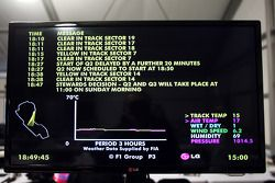 Timing screens confirm qualifying is postponed until 11am Sunday morning