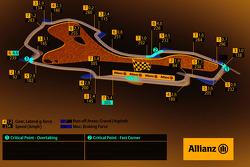 Circuito de Albert Park, GP de Australia