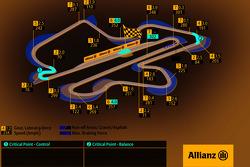 Circuito internacional de Sepang, GP de Malasia