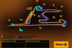 Circuito internacional de Shanghai, GP de China