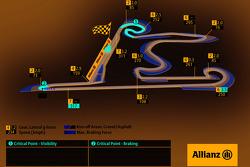 Circuito internacional de Shanghai, GP de China