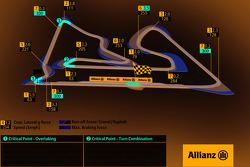 Circuito internacional Bahrein, GP de Bahrein