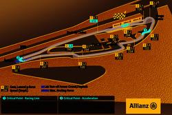 Circuito Gilles Villeneuve, GP de Canadá